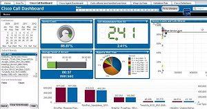 Cisco Unified Contact Center Enterprise - Unified CCE