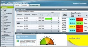 Cisco Unified Intelligence Contact Center Dashboard
