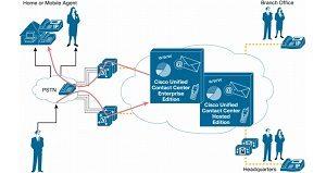 Cisco Unified Contact Center - Mobile Agent - Agentes de Call Center Remotos, Agentes de Contact Center Remotos