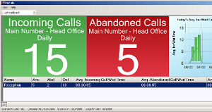 NEC Univerge Call Center SV8100 - Automatic Call Distribution - ACD