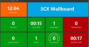 3CX Call Center y Contact Center PRO