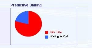 TeleSynergy Call Center Outbound